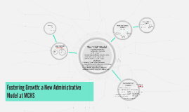 Fostering Growth: a New Administrative Model at MCHS