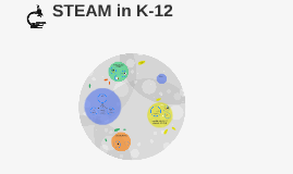 Copy of STEAM in K12