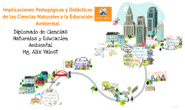 Copy of Implicaciopnes Pedagogicas y didacticas