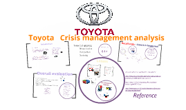 Copy of Toyota Crisis management analysis