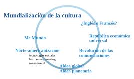 Copy of Mundialización de la cultura