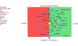 Stakeholder analyse Partago