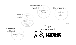 Backup of People Development in Nestlé (Revised)