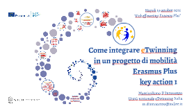Copy of Come integrare eTwinning in un progetto di mobilità KA1