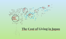 The Cost of Living in Japan