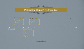 Copy of Philippine Visual Arts Timeline