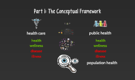 HLTH 245 - Part I: The Conceptual Framework