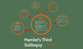 Hamlet's Third Soliloquy Presentation