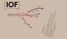 IOF - Elementos do Direito Tributário