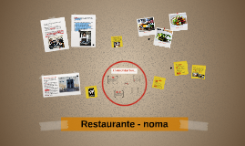 Restaurante - noma