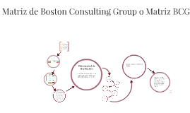 Matriz de Boston Consulting Group o Matriz BCG