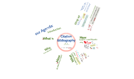 Copy of Citation and Bibliography Session