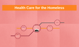 Health Care for the Homeless
