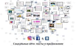 """Copy of """"Продвижение в instagram: как сделать так, чтобы бизнес-акка"""