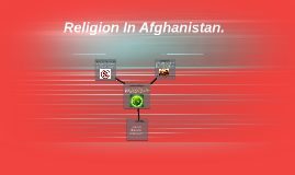 Afghanistan culture.