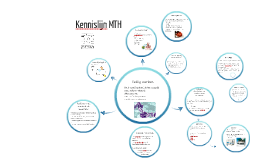 Kennislijn MTH