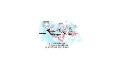 조선전기-사림의 성장