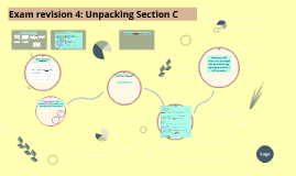 Exam revision 4: Unpacking Section C