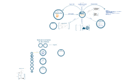 Mapa conceptual PEC3
