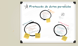 Copy of ENFOQUES DE VALUACION DE NEGOCIOS