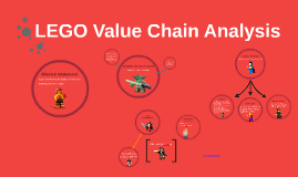Copy of LEGO Value Chain Analysis