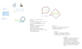 methodiekopzetmodel