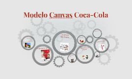 Copy of Modelo Canvas Coca-Cola