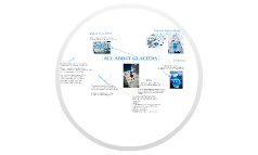 GLACIERS SCIENCE PROJECT 8