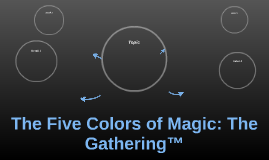 The Five Colors of Magic: The Gathering™