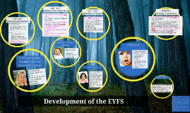 The Development of the EYFS