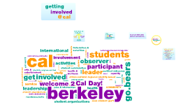 Copy of SPRING UC Berkeley CalSO 2012 - Getting Involved @ Cal