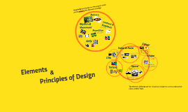 Elements & Principles of Design