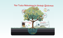 New Tactics Methodology 2012