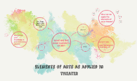Elements of arts as applied in theater