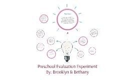 Preschool Evaluation Experiment