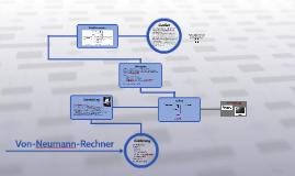 INFO_Von-Neumann-Rechner