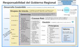 Responsabilidad del Gobierno Regional