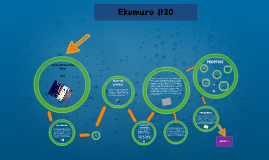 Copy of Ekomuro H2O