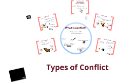 Copy of Copy of Types of Conflict