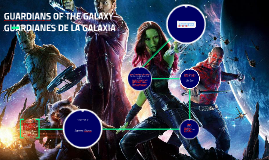 GUARDIANS OF THE GALAXI