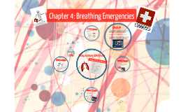 Chapter 4: Breathing Emergencies