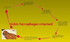 stolen sarcophagus returned to eygpt