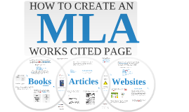 Copy of MLA Works Cited Lesson