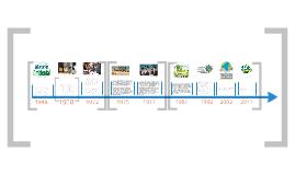 Copy of Copy of Linea de tiempo Educacion Ambiental y Desarrollo Sostenible