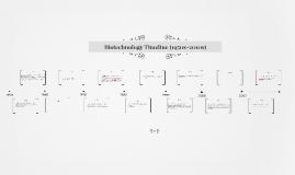 Biotechnology Timeline (1950s-2010s)