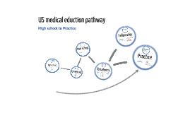 US medical education