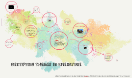 Copy of Identifying Themes in Literature