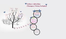Copy of Verbos y Adverbios