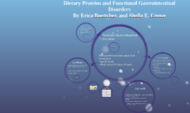 Dietary Proteins and Functional Gastrointestinal