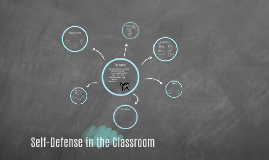Self-Defense in the Classroom
